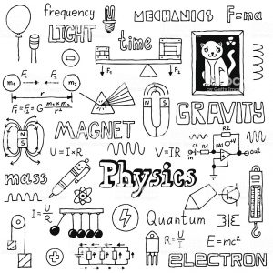 Physics Tutor Online